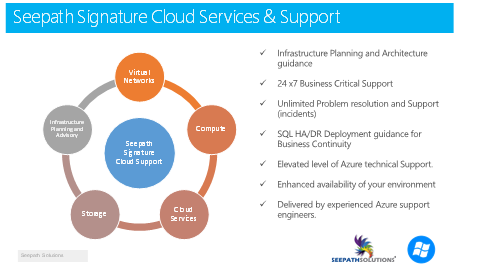 seepath azure managed services